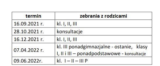 Zebrania z rodzicami 2021/2022